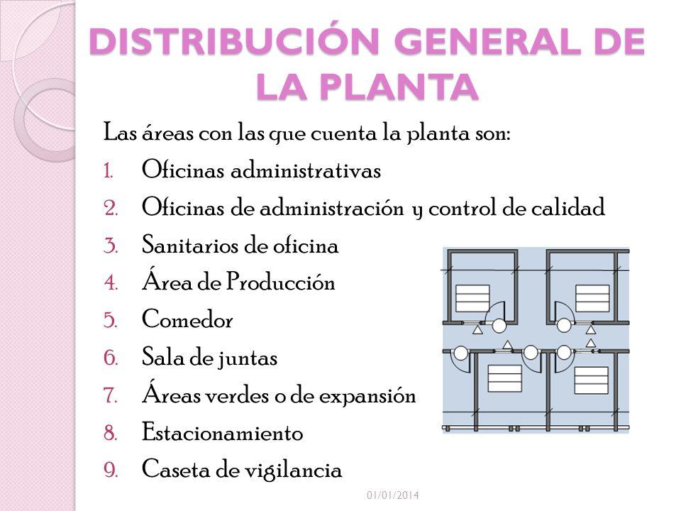 DISTRIBUCIÓN GENERAL DE LA PLANTA Las áreas con las que cuenta la planta son: 1. Oficinas administrativas 2. Oficinas de administración y control de c