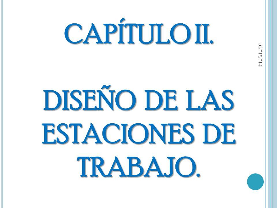 CAPÍTULO II. DISEÑO DE LAS ESTACIONES DE TRABAJO. 01/01/2014
