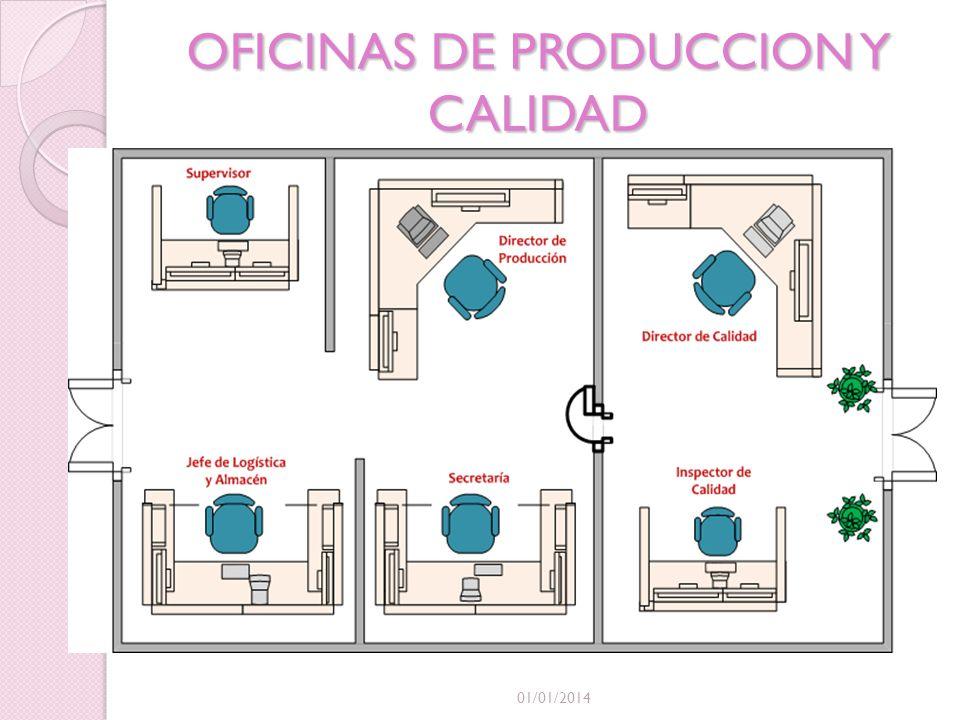OFICINAS DE PRODUCCION Y CALIDAD 01/01/2014