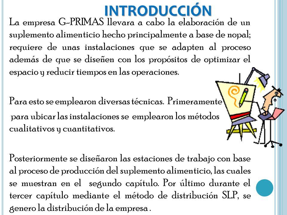 INTRODUCCIÓN La empresa G-PRIMAS llevara a cabo la elaboración de un suplemento alimenticio hecho principalmente a base de nopal; requiere de unas ins