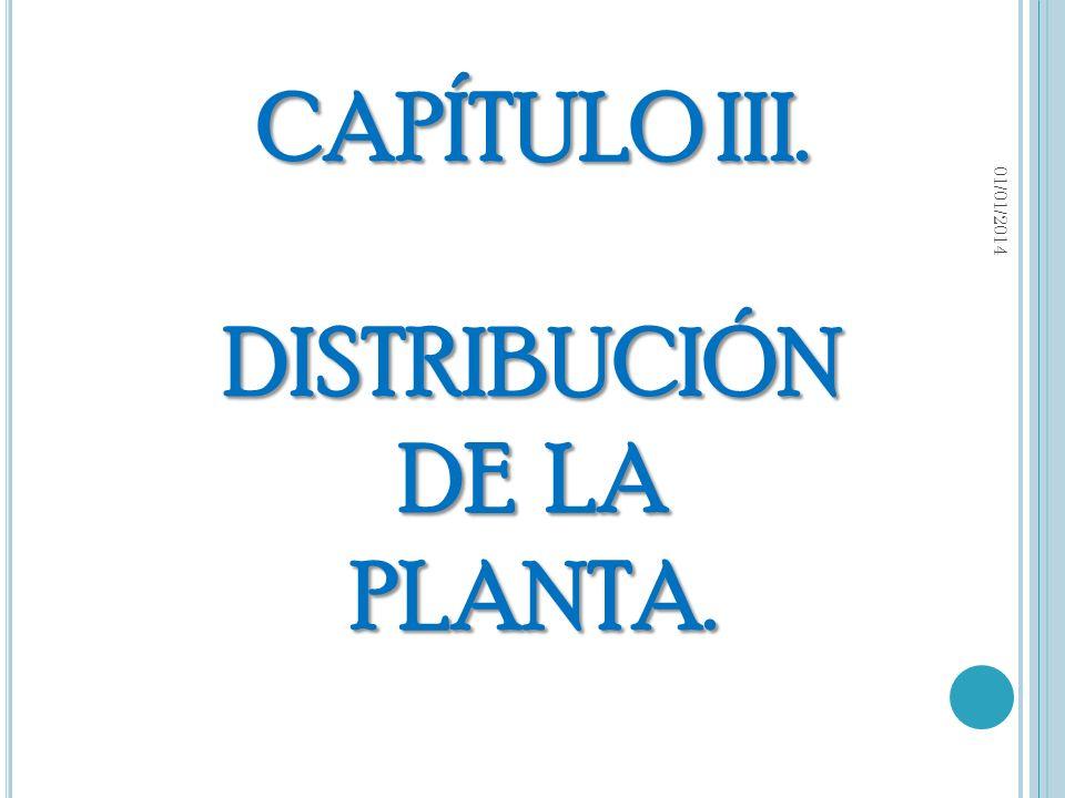 CAPÍTULO III. DISTRIBUCIÓN DE LA PLANTA. 01/01/2014