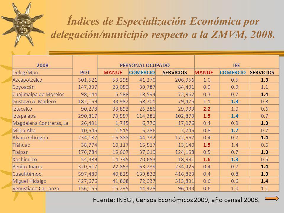Índices de Especialización Económica por delegación/municipio respecto a la ZMVM, 2008. Fuente: INEGI, Censos Económicos 2009, año censal 2008. 2008 P