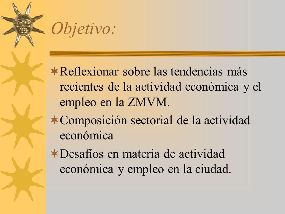 Objetivo: Reflexionar sobre las tendencias más recientes de la actividad económica y el empleo en la ZMVM. Composición sectorial de la actividad econó