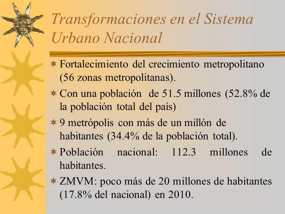 Transformaciones en el Sistema Urbano Nacional Fortalecimiento del crecimiento metropolitano (56 zonas metropolitanas). Con una población de 51.5 mill