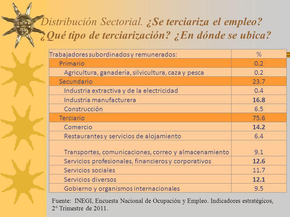 Distribución Sectorial. ¿Se terciariza el empleo? ¿Qué tipo de terciarización? ¿En dónde se ubica? Trabajadores subordinados y remunerados:% Primario0