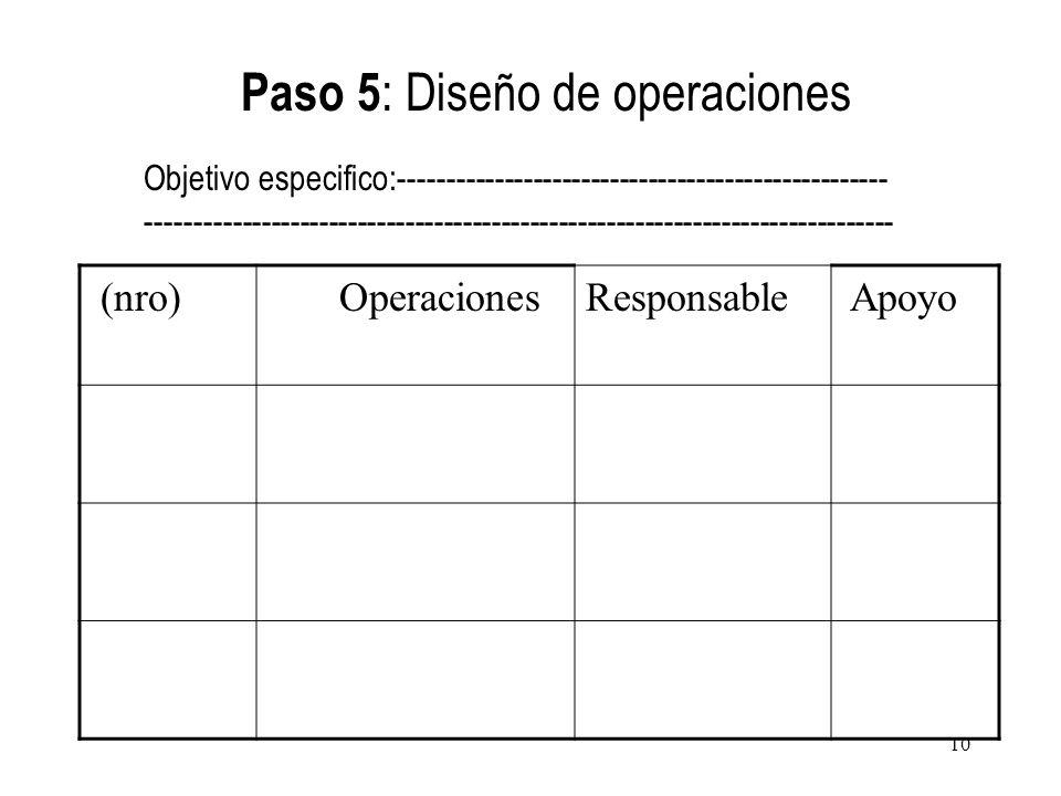 Paso 5 : Diseño de operaciones Objetivo especifico:--------------------------------------------------- -----------------------------------------------