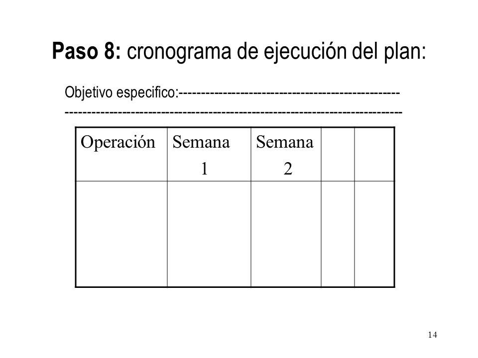 Paso 8: cronograma de ejecución del plan: OperaciónSemana 1 Semana 2 Objetivo especifico:--------------------------------------------------- ---------