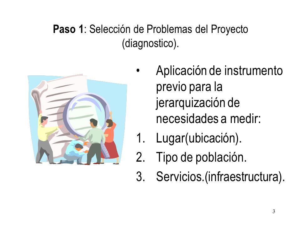 Paso 1 : Selección de Problemas del Proyecto (diagnostico). Aplicación de instrumento previo para la jerarquización de necesidades a medir: 1.Lugar(ub