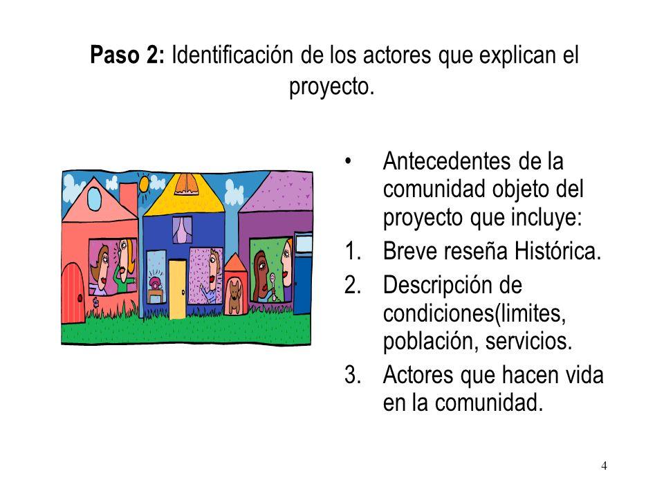 Paso 2: Identificación de los actores que explican el proyecto. Antecedentes de la comunidad objeto del proyecto que incluye: 1.Breve reseña Histórica