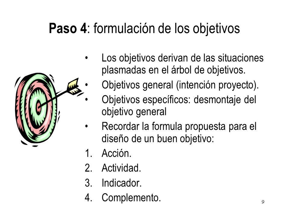 Paso 4 : formulación de los objetivos Los objetivos derivan de las situaciones plasmadas en el árbol de objetivos. Objetivos general (intención proyec