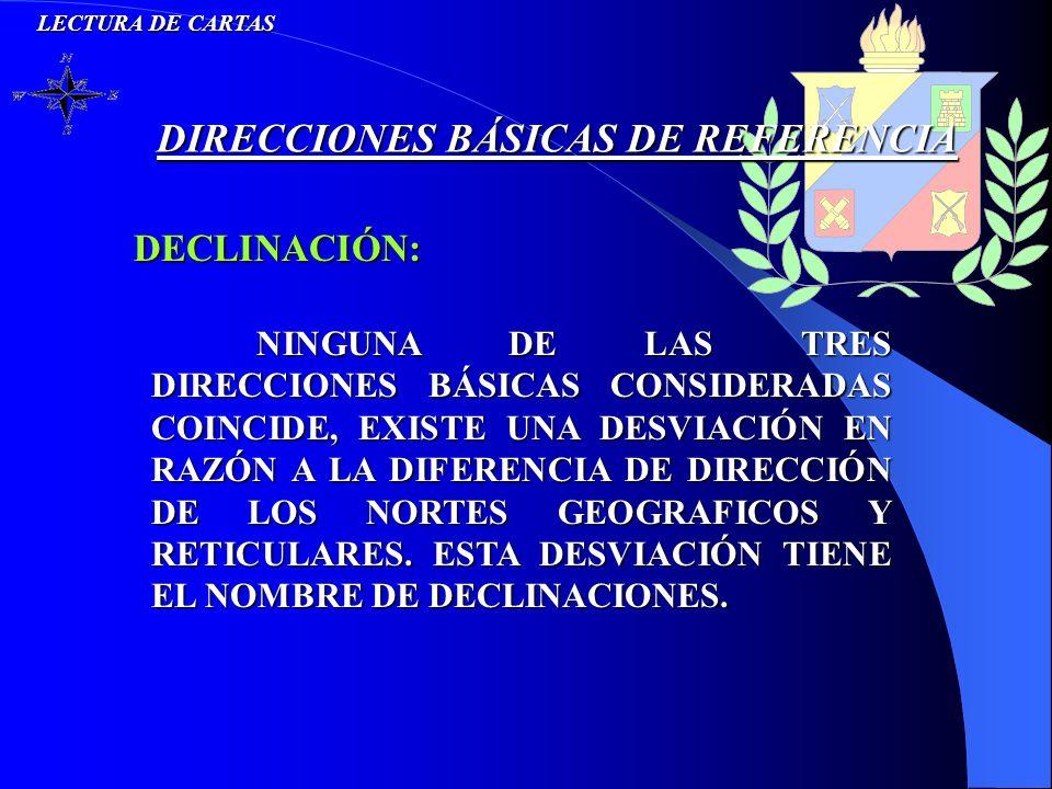 LECTURA DE CARTAS DECLINACIÓN: NINGUNA DE LAS TRES DIRECCIONES BÁSICAS CONSIDERADAS COINCIDE, EXISTE UNA DESVIACIÓN EN RAZÓN A LA DIFERENCIA DE DIRECC