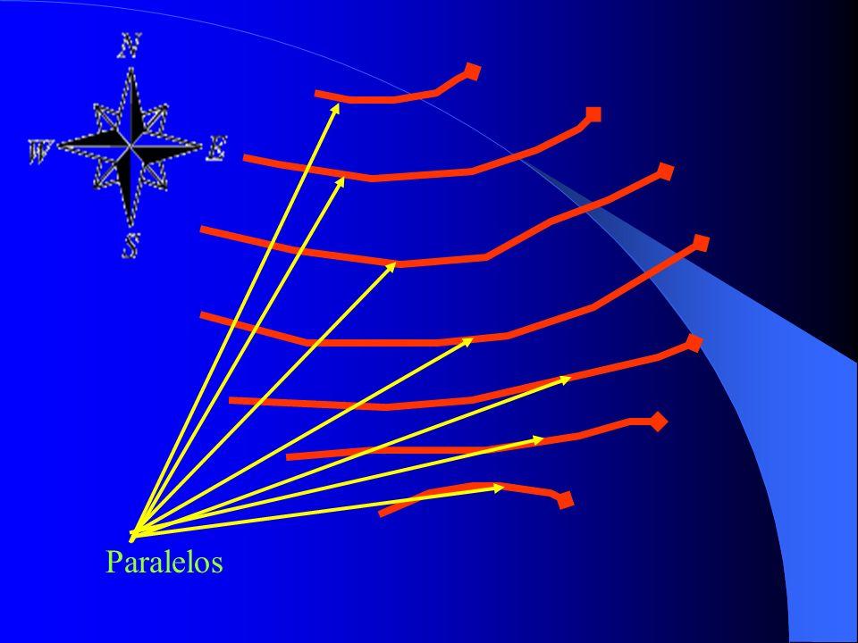 Direcciones Básicas de Referencia DIAGRAMA DE DECLINACION: es una figura formada por tres (03) líneas que señalan las direcciones principales de los Nortes Geográficos, Magnéticos y Reticulares.