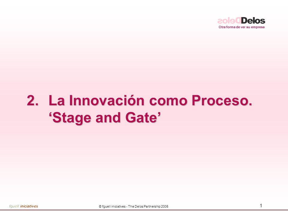 Otra forma de ver su empresa © fguell iniciatives - The Delos Partnership 2005 12 La innovación como proceso Desarrollo estructurado Revisiones por fases.