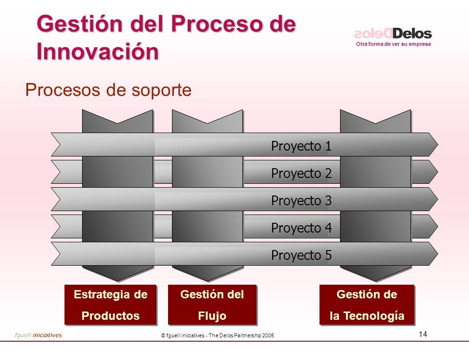 Otra forma de ver su empresa © fguell iniciatives - The Delos Partnership 2005 14 Proyecto 4Proyecto 2 Gestión del Proceso de Innovación Procesos de s