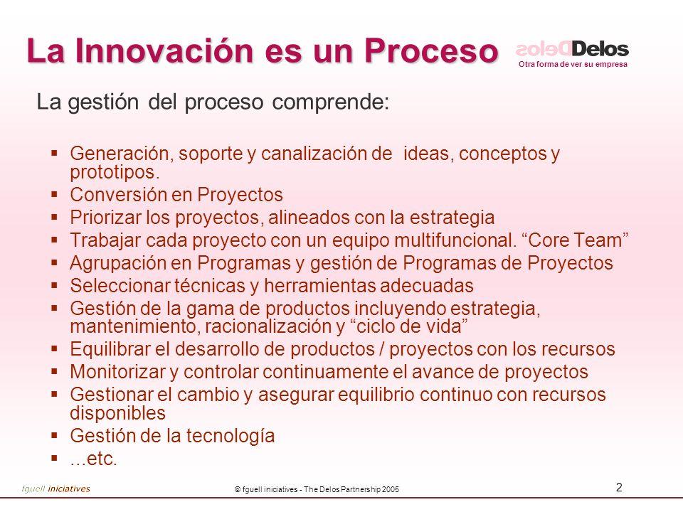Otra forma de ver su empresa © fguell iniciatives - The Delos Partnership 2005 3 La Innovación es un Proceso Una organización adecuada y adaptada al entorno Una Cultura de riesgo y de generación de ideas.