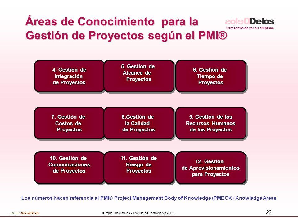 Otra forma de ver su empresa © fguell iniciatives - The Delos Partnership 2005 22 Áreas de Conocimiento para la Gestión de Proyectos según el PMI® Los