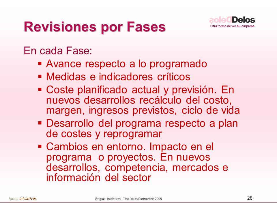 Otra forma de ver su empresa © fguell iniciatives - The Delos Partnership 2005 28 Revisiones por Fases En cada Fase: Avance respecto a lo programado M