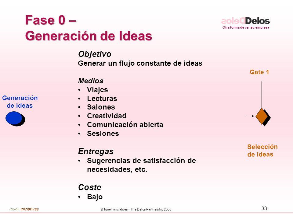 Otra forma de ver su empresa © fguell iniciatives - The Delos Partnership 2005 33 Generación de ideas Gate 1 Selección de ideas Fase 0 – Generación de