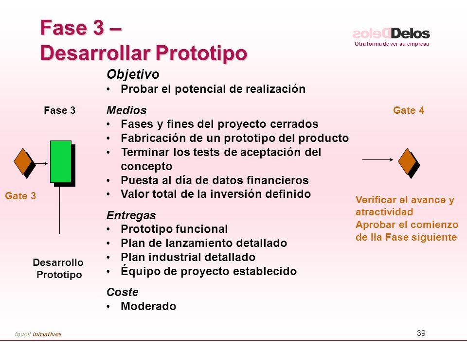 Otra forma de ver su empresa 39 Fase 3 – Desarrollar Prototipo Verificar el avance y atractividad Aprobar el comienzo de lla Fase siguiente Gate 4Fase
