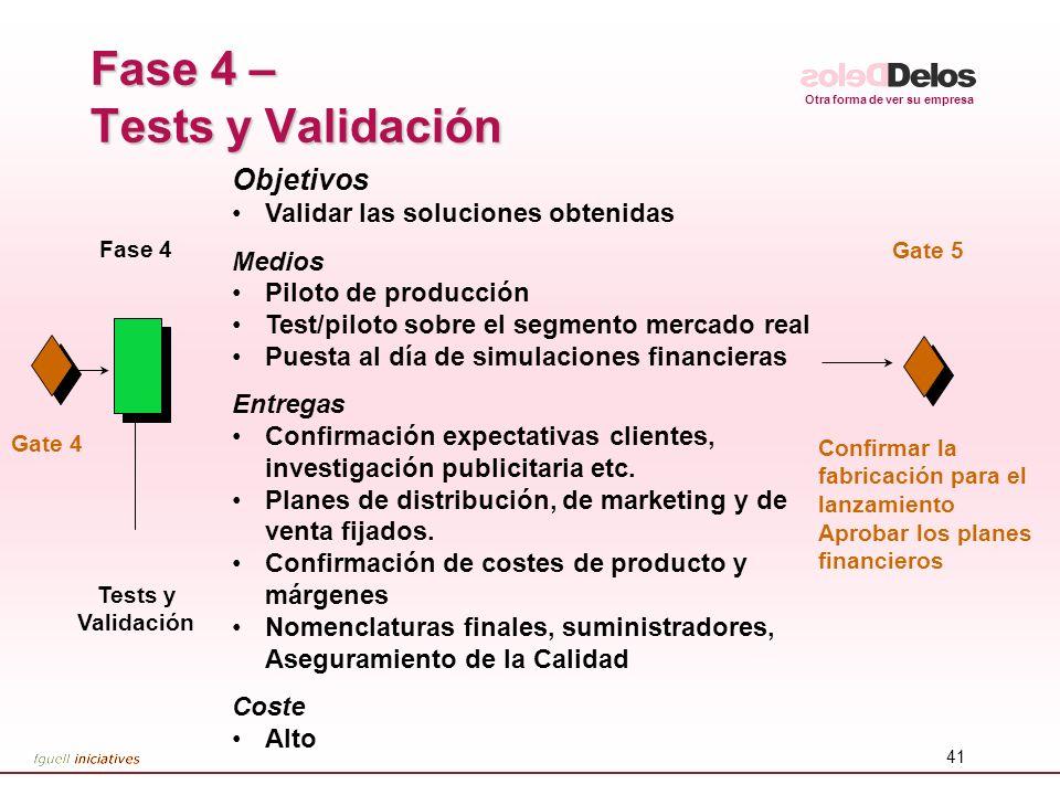 Otra forma de ver su empresa 41 Fase 4 – Tests y Validación Confirmar la fabricación para el lanzamiento Aprobar los planes financieros Gate 5 Fase 4