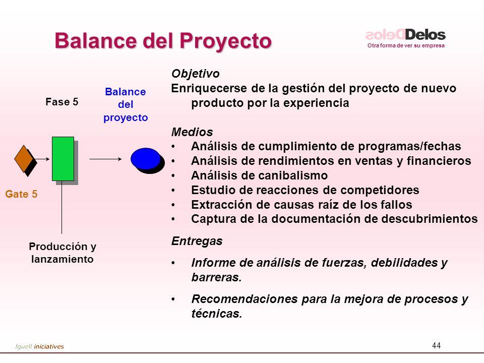 Otra forma de ver su empresa 44 Balance del Proyecto Objetivo Enriquecerse de la gestión del proyecto de nuevo producto por la experiencia Medios Anál