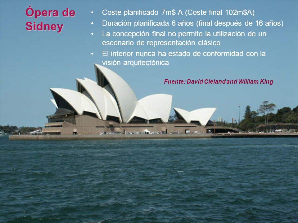 Otra forma de ver su empresa © fguell iniciatives - The Delos Partnership 2005 5 Ópera de Sidney Coste planificado 7m$ A (Coste final 102m$A) Duración
