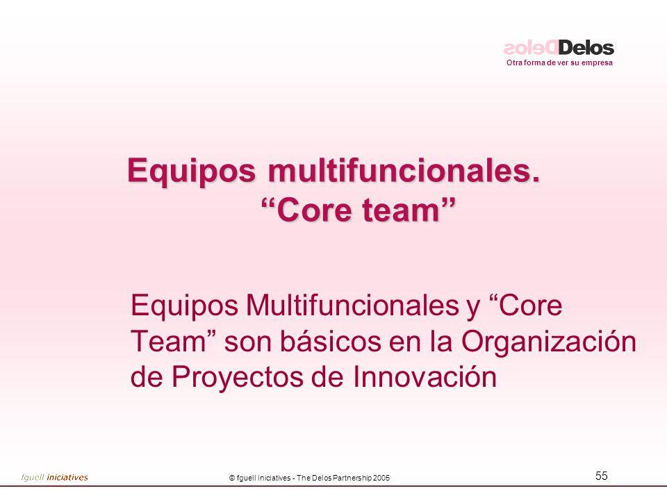 Otra forma de ver su empresa © fguell iniciatives - The Delos Partnership 2005 55 Equipos multifuncionales. Core team Equipos Multifuncionales y Core