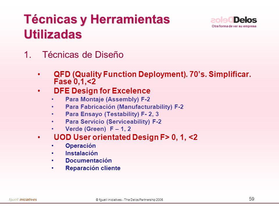 Otra forma de ver su empresa © fguell iniciatives - The Delos Partnership 2005 59 Técnicas y Herramientas Utilizadas 1.Técnicas de Diseño QFD (Quality