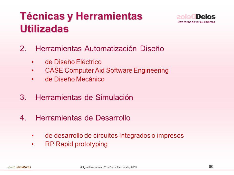 Otra forma de ver su empresa © fguell iniciatives - The Delos Partnership 2005 60 Técnicas y Herramientas Utilizadas 2.Herramientas Automatización Dis