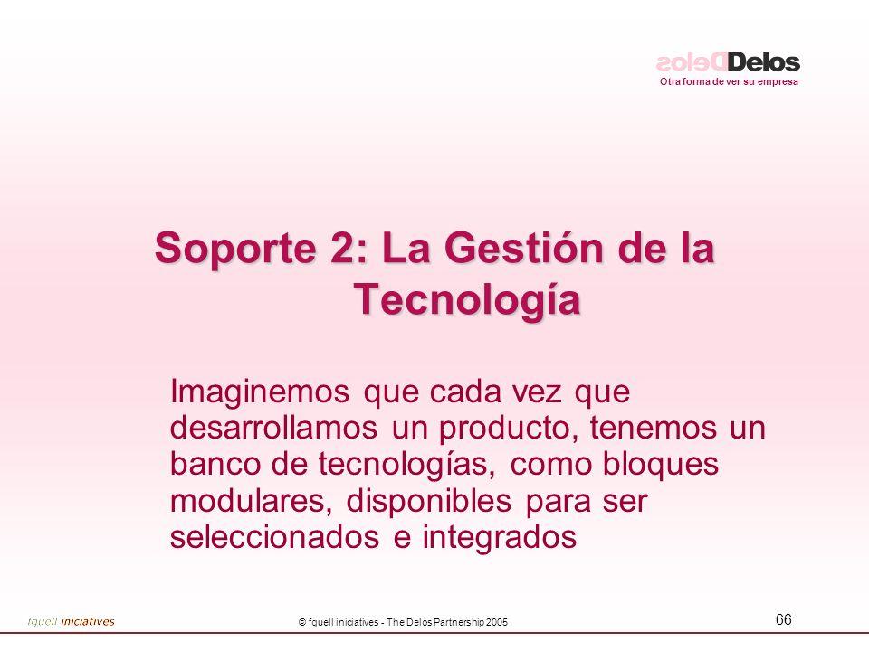 Otra forma de ver su empresa © fguell iniciatives - The Delos Partnership 2005 66 Soporte 2: La Gestión de la Tecnología Imaginemos que cada vez que d