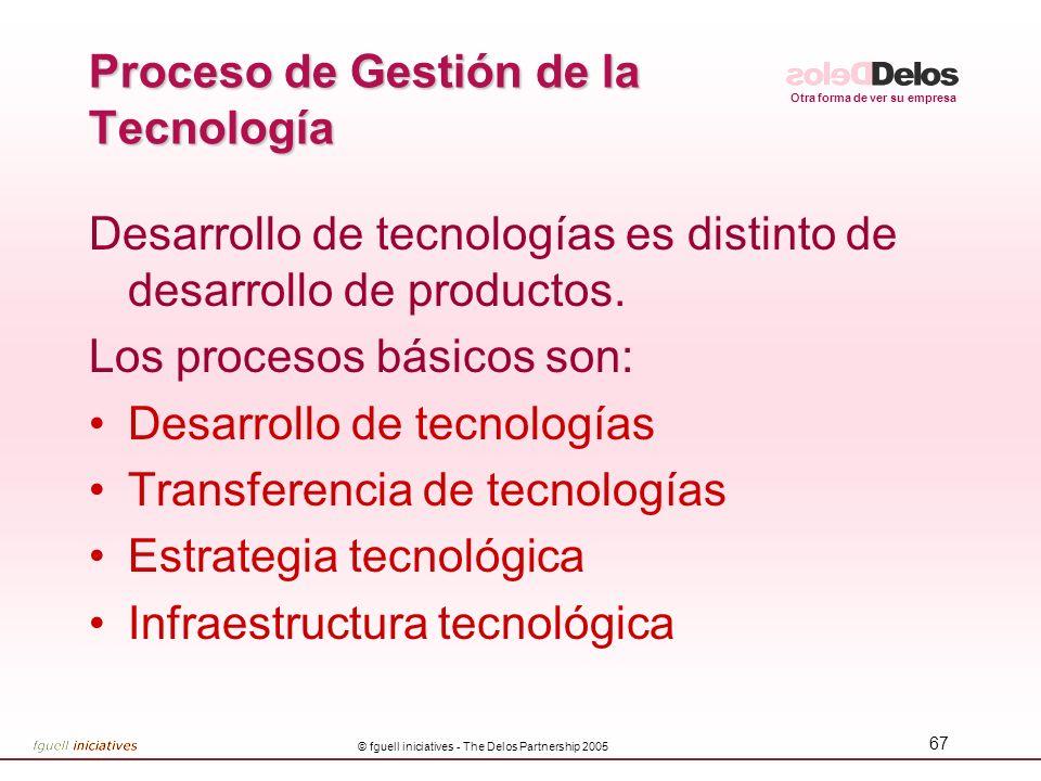 Otra forma de ver su empresa © fguell iniciatives - The Delos Partnership 2005 67 Proceso de Gestión de la Tecnología Desarrollo de tecnologías es dis
