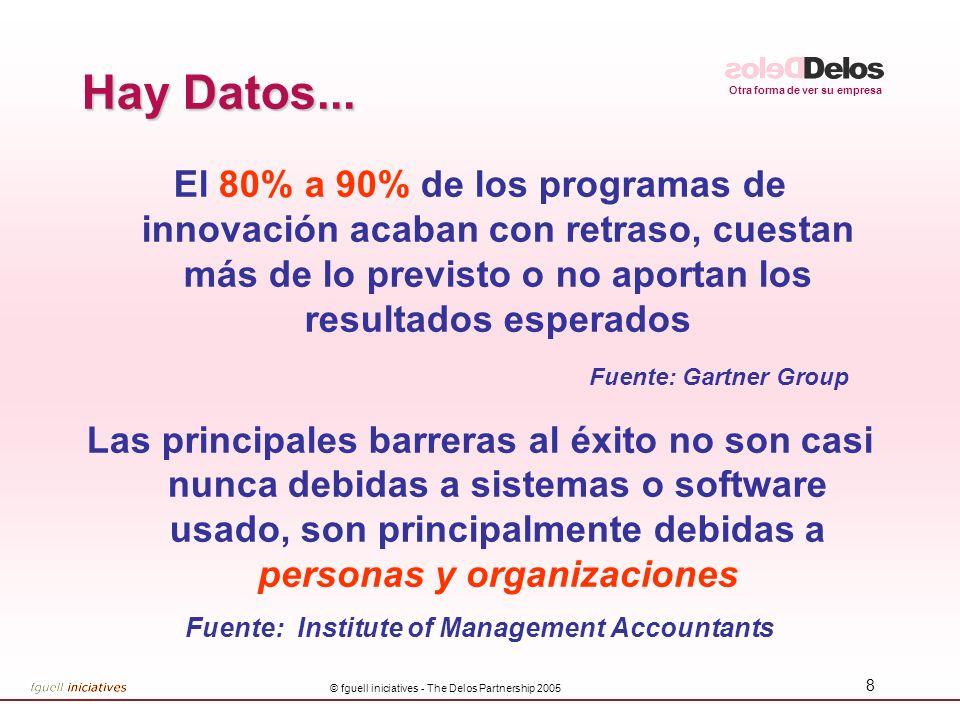 Otra forma de ver su empresa © fguell iniciatives - The Delos Partnership 2005 8 Hay Datos... El 80% a 90% de los programas de innovación acaban con r