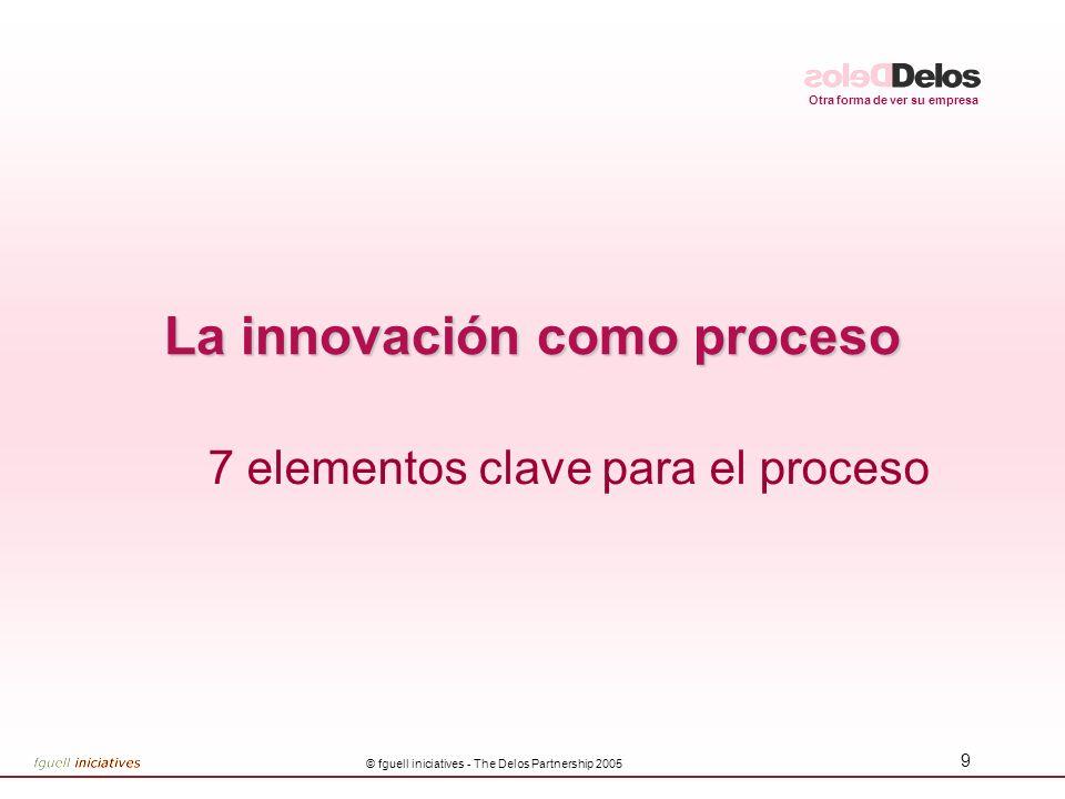 Otra forma de ver su empresa © fguell iniciatives - The Delos Partnership 2005 10 La innovación como proceso 7 elementos clave: 1.Toma de decisiones 2.Organización por proyectos/programas 3.Desarrollo estructurado de actividades 4.Técnicas y Herramientas adecuadas 5.Gestión estratégica de productos / procesos 6.Gestión de la Tecnología 7.Gestión del flujo de innovación