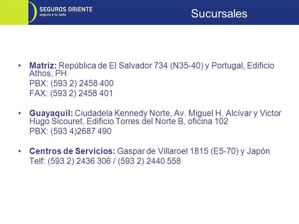 Sucursales Matriz: República de El Salvador 734 (N35-40) y Portugal, Edificio Athos, PH PBX: (593 2) 2458 400 FAX: (593 2) 2458 401 Guayaquil: Ciudade