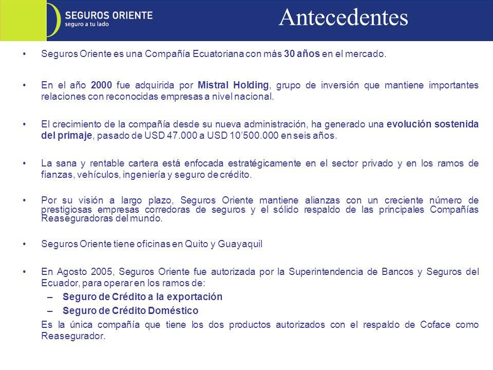 Seguros Oriente es una Compañía Ecuatoriana con más 30 años en el mercado. En el año 2000 fue adquirida por Mistral Holding, grupo de inversión que ma