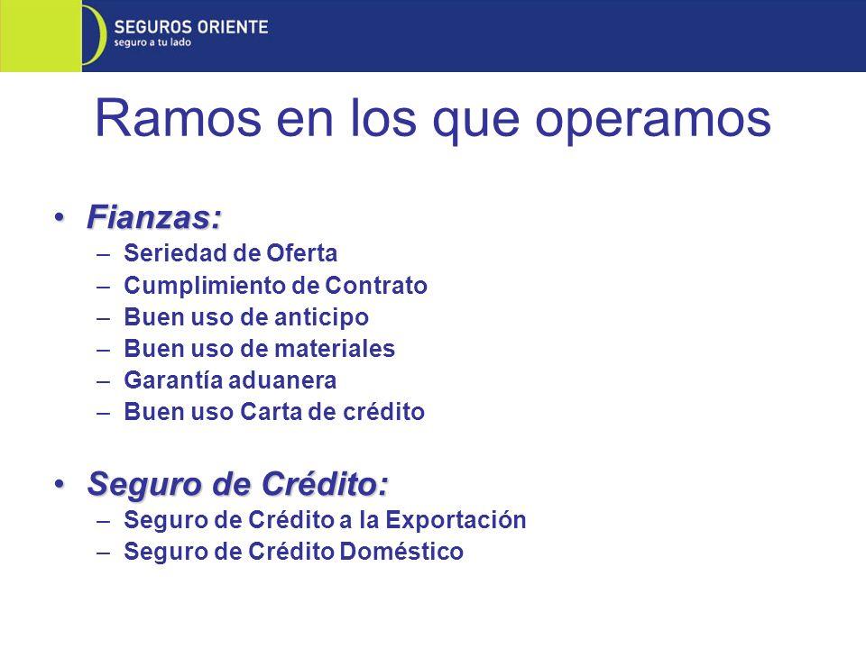 Ramos en los que operamos Fianzas:Fianzas: –Seriedad de Oferta –Cumplimiento de Contrato –Buen uso de anticipo –Buen uso de materiales –Garantía aduan
