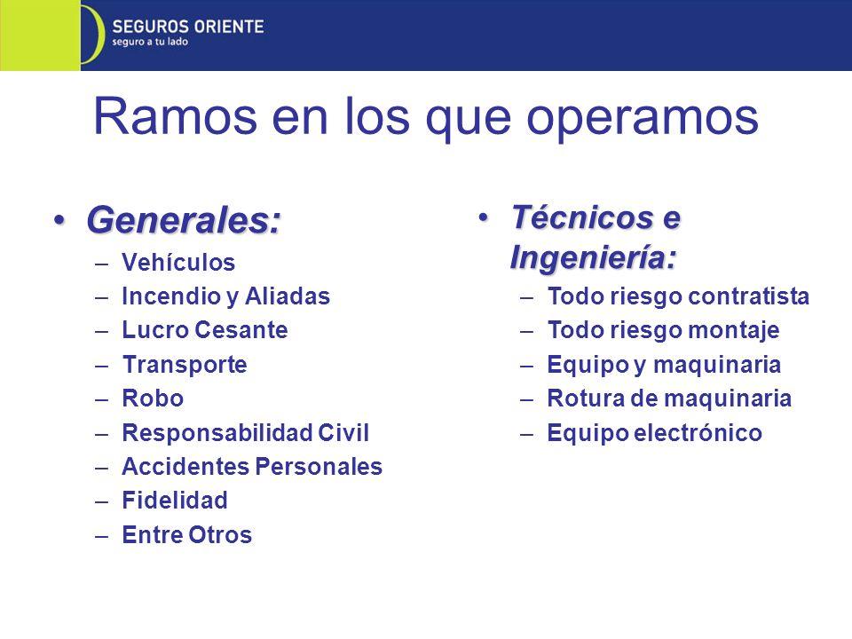 Ramos en los que operamos Generales:Generales: –Vehículos –Incendio y Aliadas –Lucro Cesante –Transporte –Robo –Responsabilidad Civil –Accidentes Pers