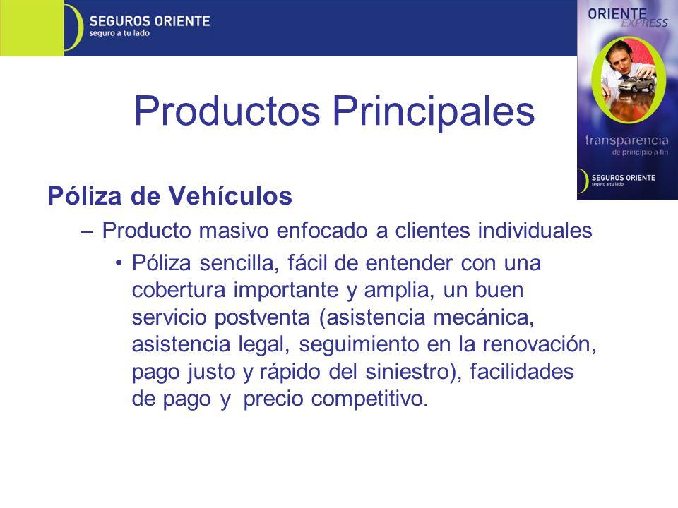 Productos Principales Póliza de Vehículos –Producto masivo enfocado a clientes individuales Póliza sencilla, fácil de entender con una cobertura impor