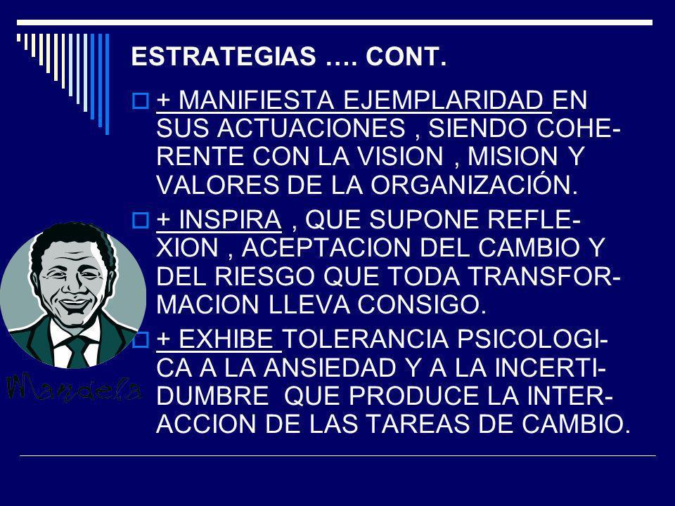 ESTRATEGIAS …. CONT. + MANIFIESTA EJEMPLARIDAD EN SUS ACTUACIONES, SIENDO COHE- RENTE CON LA VISION, MISION Y VALORES DE LA ORGANIZACIÓN. + INSPIRA, Q