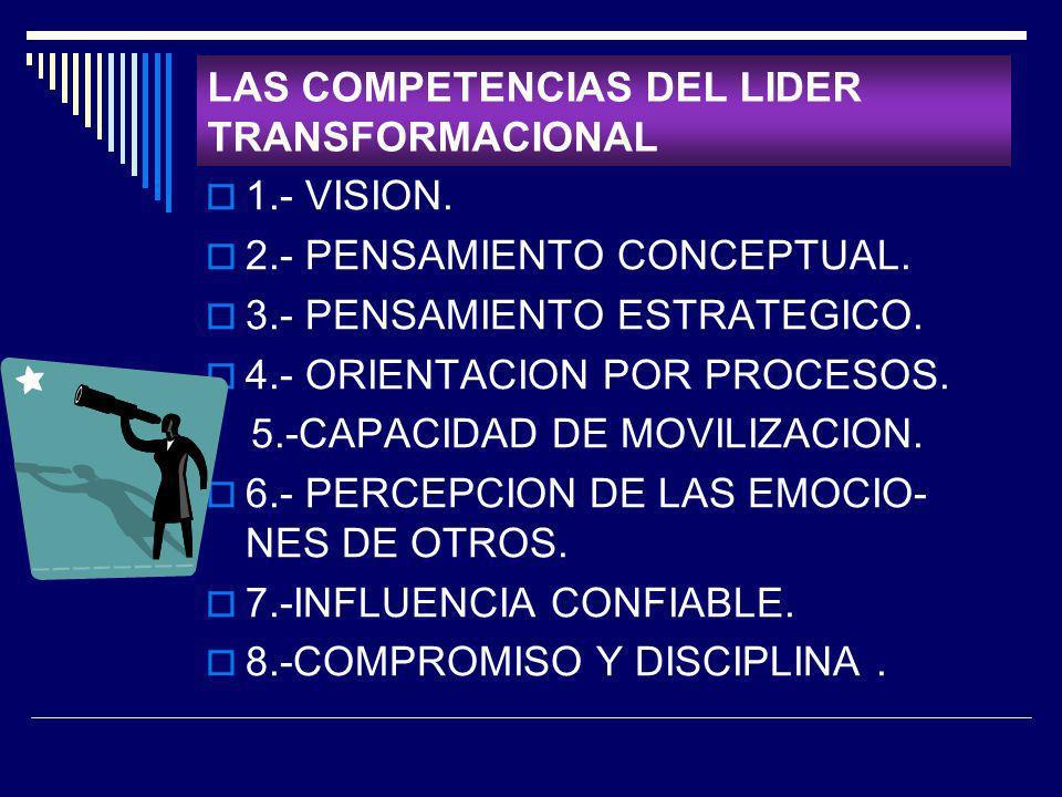 LAS COMPETENCIAS DEL LIDER TRANSFORMACIONAL 1.- VISION. 2.- PENSAMIENTO CONCEPTUAL. 3.- PENSAMIENTO ESTRATEGICO. 4.- ORIENTACION POR PROCESOS. 5.-CAPA