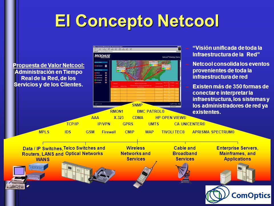 El Concepto Netcool Data / IP Switches, Routers, LANS and WANS Telco Switches and Optical Networks Wireless Networks and Services Enterprise Servers,