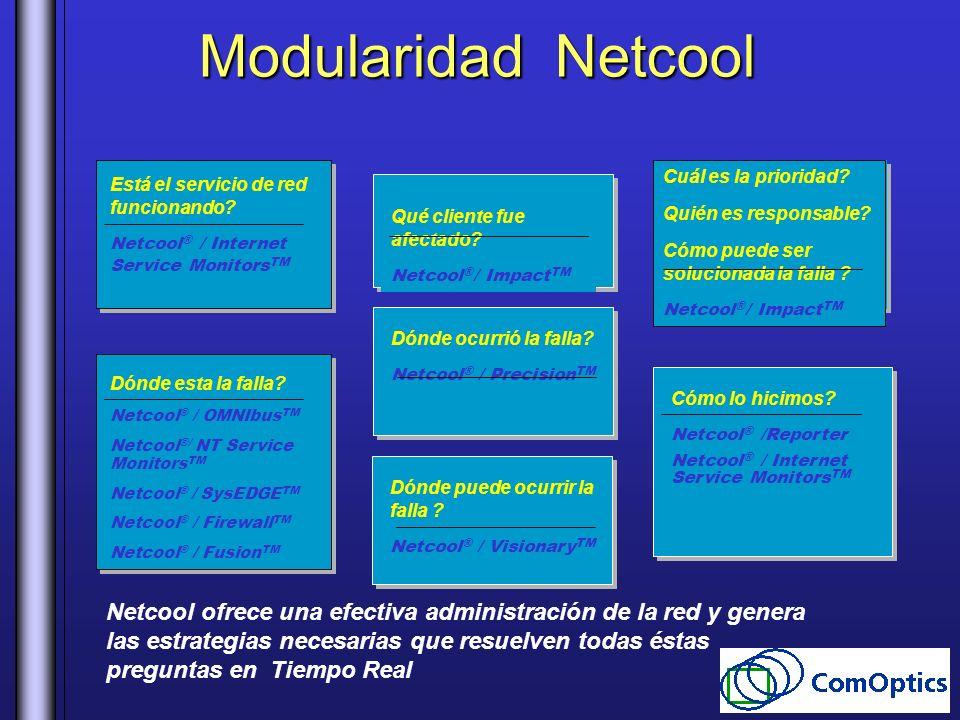 Está el servicio de red funcionando? Netcool ® / Internet Service Monitors TM Qué cliente fue afectado? Netcool ® / Impact TM Cuál es la prioridad? Qu