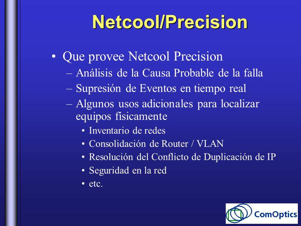 Netcool/Precision Que provee Netcool Precision –Análisis de la Causa Probable de la falla –Supresión de Eventos en tiempo real –Algunos usos adicional