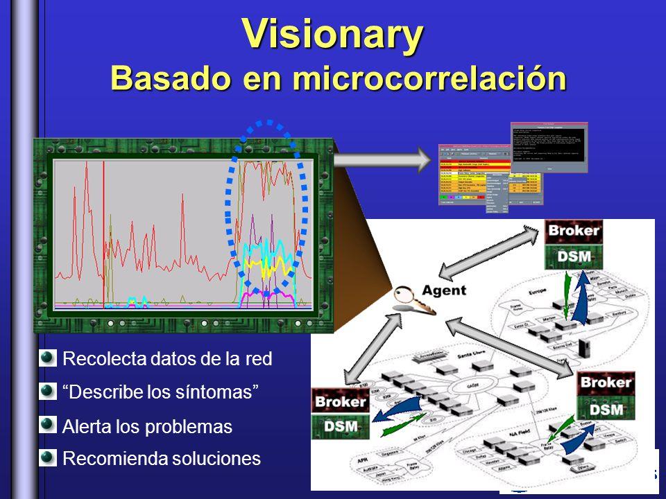 Visionary Basado en microcorrelación Recolecta datos de la red Alerta los problemas Describe los síntomas Recomienda soluciones