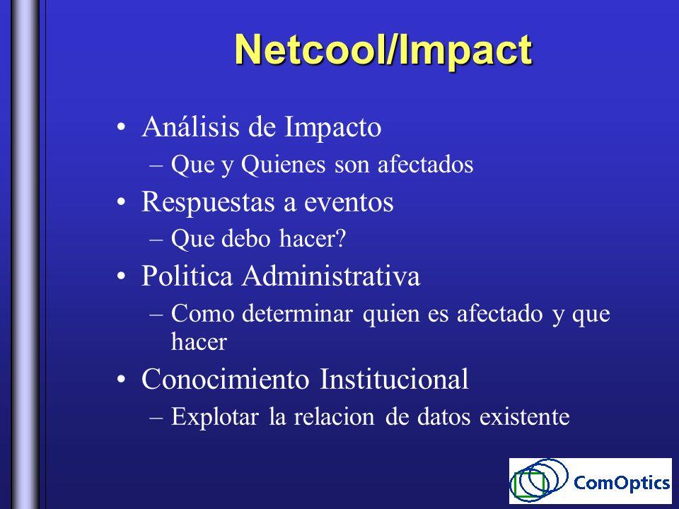Netcool/Impact Análisis de Impacto –Que y Quienes son afectados Respuestas a eventos –Que debo hacer? Politica Administrativa –Como determinar quien e