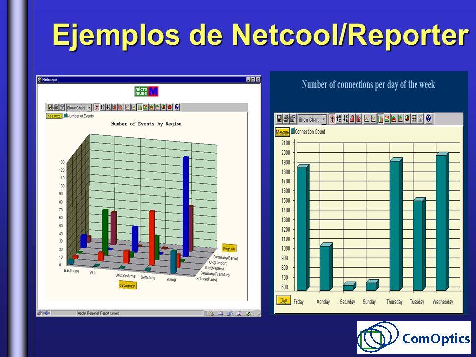 Ejemplos de Netcool/Reporter