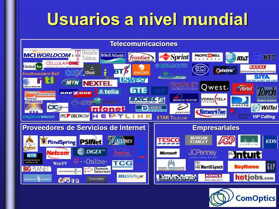 Usuarios a nivel mundial Telecomunicaciones Proveedores de Servicios de Internet GEIS Empresariales WebTV MORGAN STANLEY Southwestern Bell allegiance
