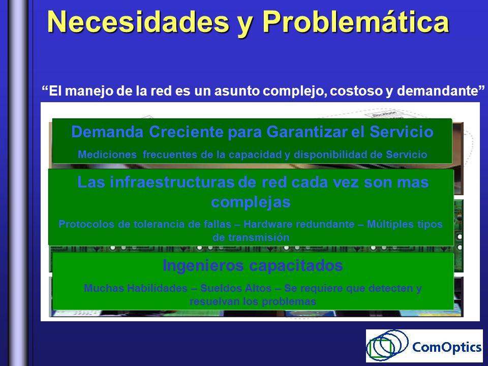 Necesidades y Problemática El manejo de la red es un asunto complejo, costoso y demandante Las infraestructuras de red cada vez son mas complejas Prot