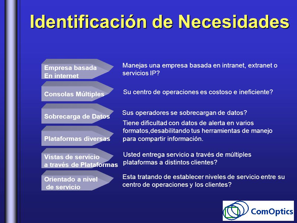 Identificación de Necesidades Orientado a nivel de servicio Plataformas diversas Sobrecarga de Datos Consolas Múltiples Empresa basada En internet Vis