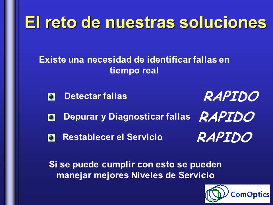El reto de nuestras soluciones Existe una necesidad de identificar fallas en tiempo real RAPIDO Detectar fallas Depurar y Diagnosticar fallas Restable